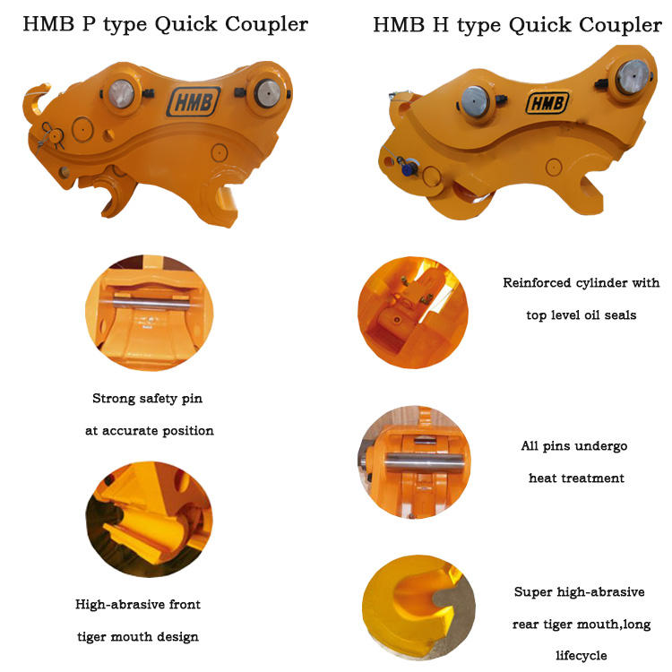 HMB quickly installed excavator attachments Exporter for loading-1