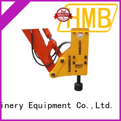 High-quality hydraulic jack hammer factory for Railway